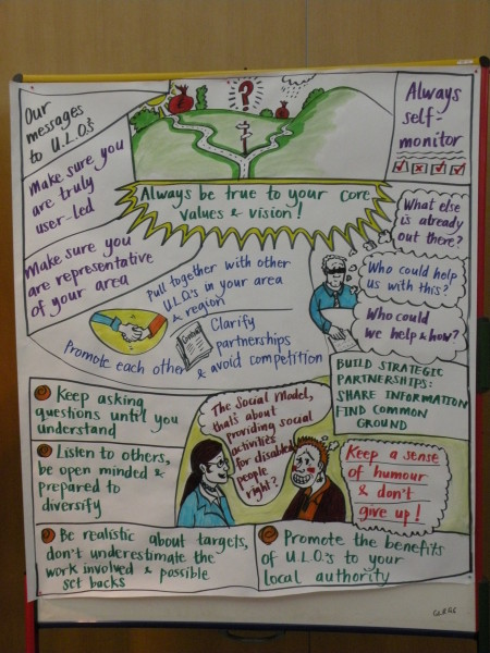 picture of colourful poster explaining the Social Model